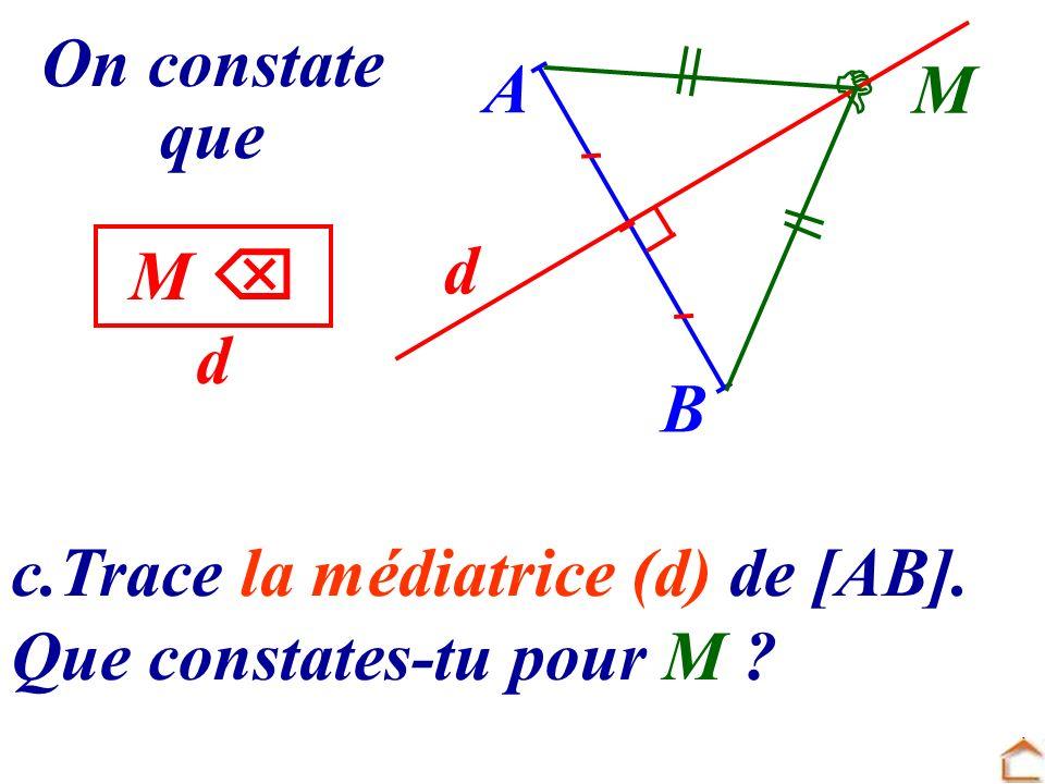 On constate que A  M d M  d B c.Trace la médiatrice (d) de [AB]. Que constates-tu pour M